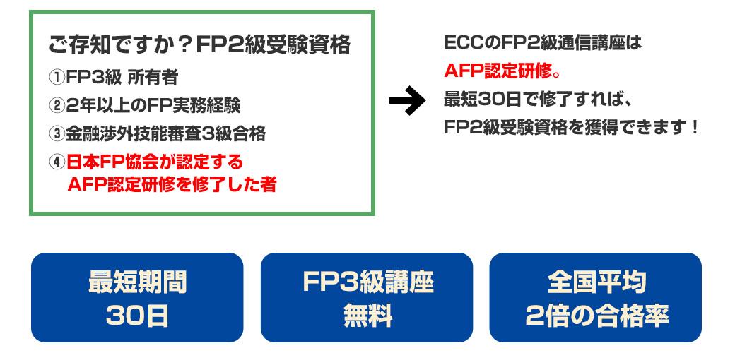 ファイナンシャルプランナー2級 dvd